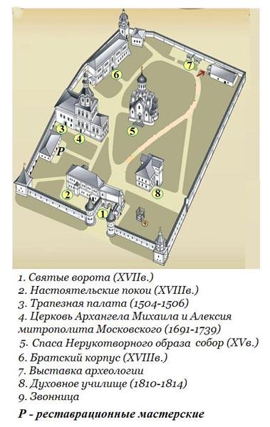 Схема Андроникова монастыря.